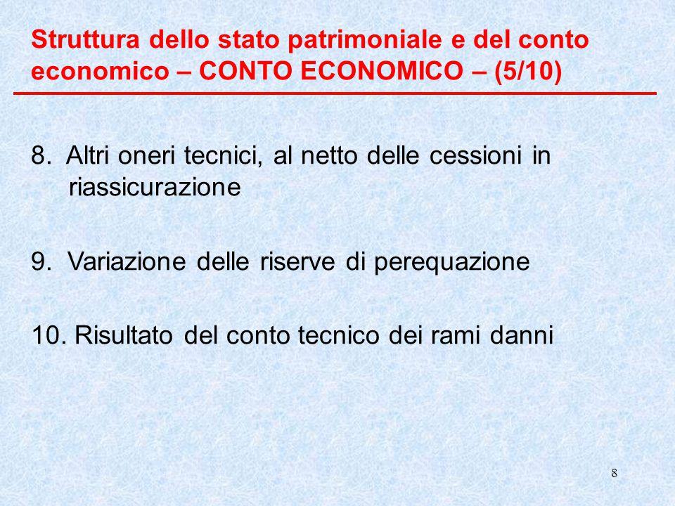 Struttura dello stato patrimoniale e del conto economico – CONTO ECONOMICO – (5/10)