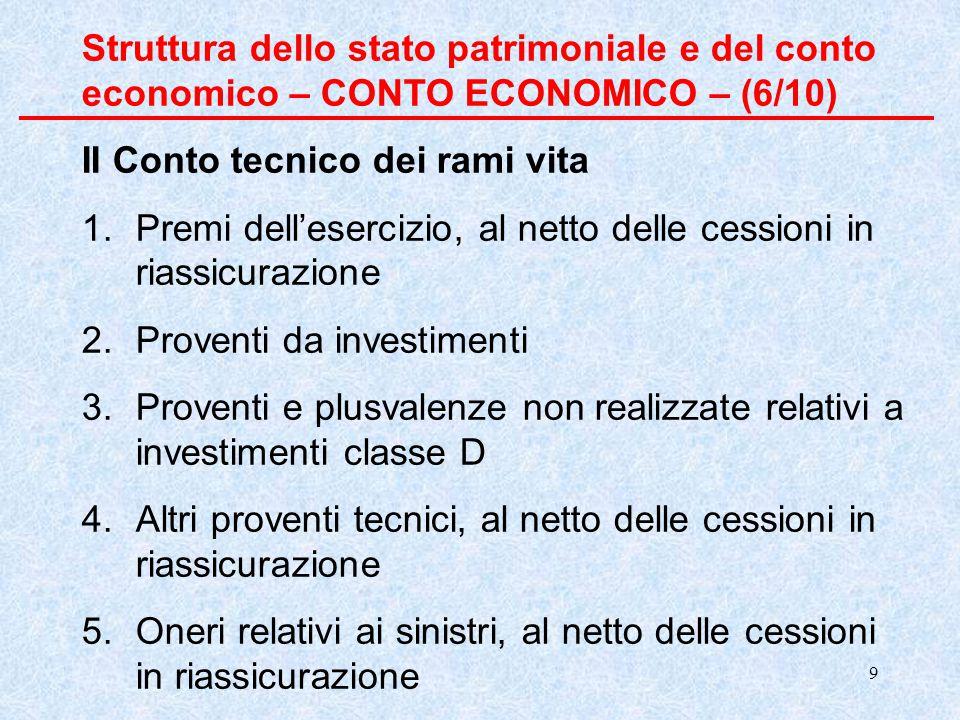 Struttura dello stato patrimoniale e del conto economico – CONTO ECONOMICO – (6/10)