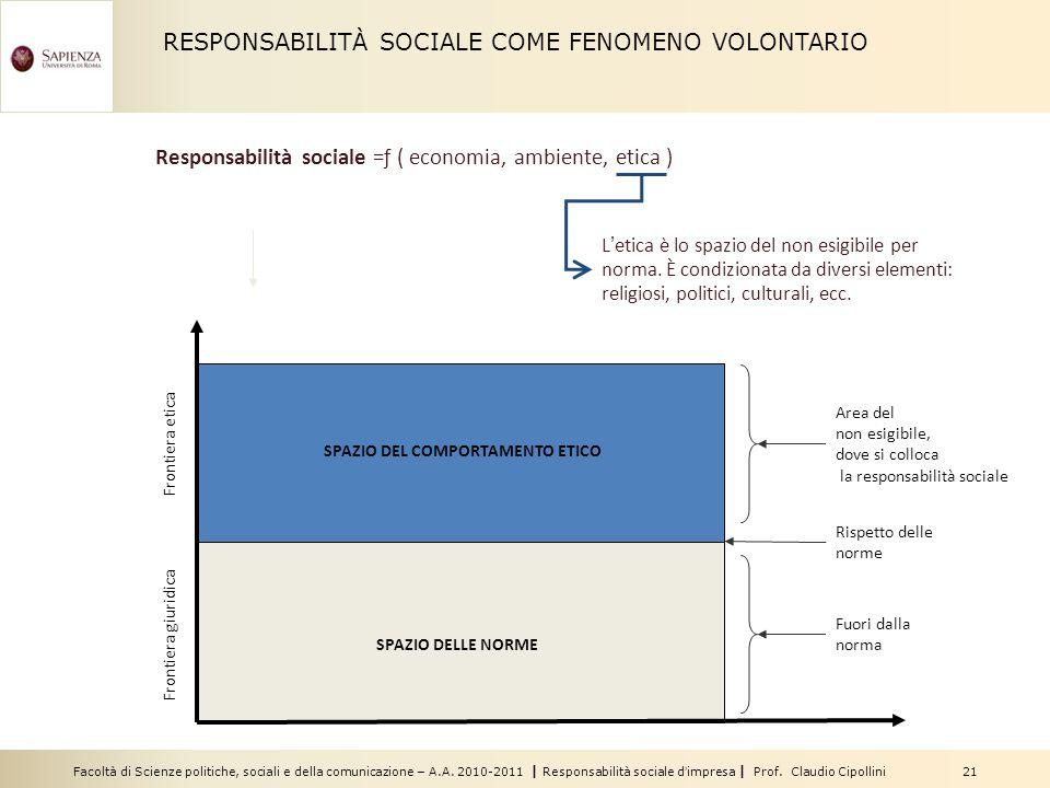 SPAZIO DEL COMPORTAMENTO ETICO
