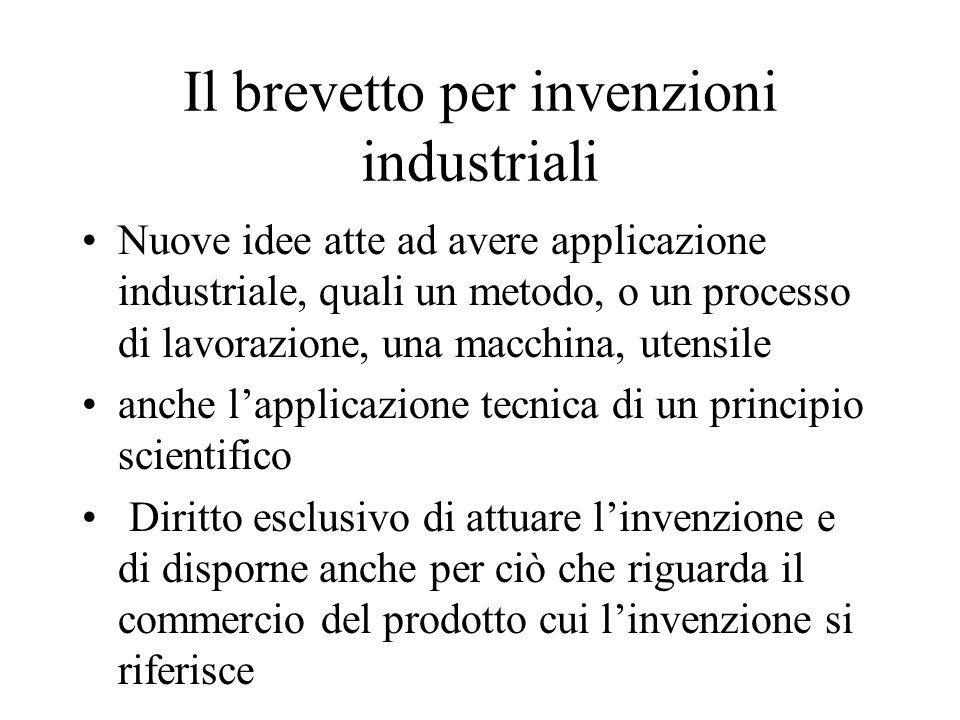 Il brevetto per invenzioni industriali