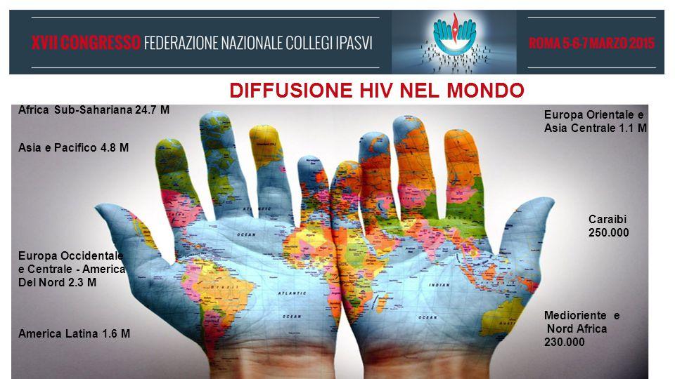 DIFFUSIONE HIV NEL MONDO