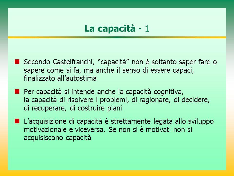 La capacità - 1