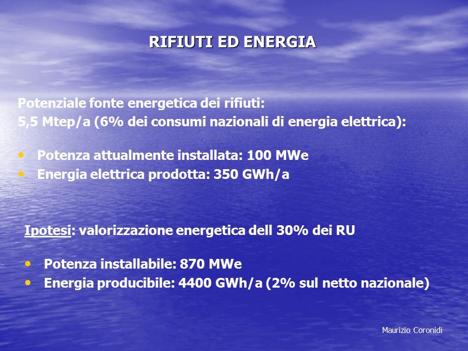 RIFIUTI ED ENERGIA Potenziale fonte energetica dei rifiuti: