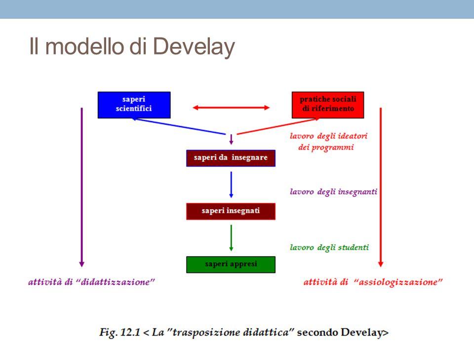 Il modello di Develay