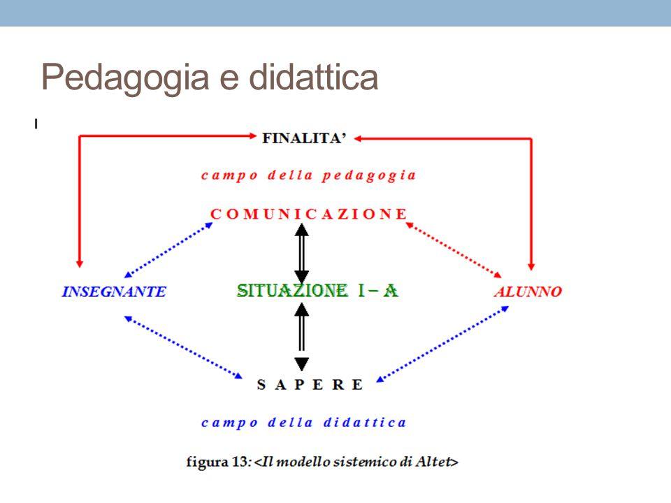 Pedagogia e didattica