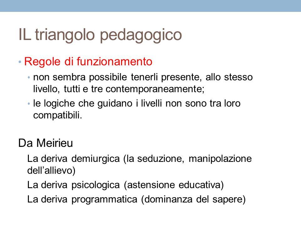 IL triangolo pedagogico