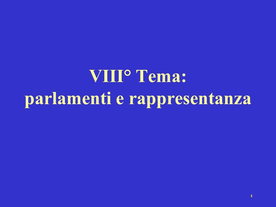 VIII° Tema: parlamenti e rappresentanza