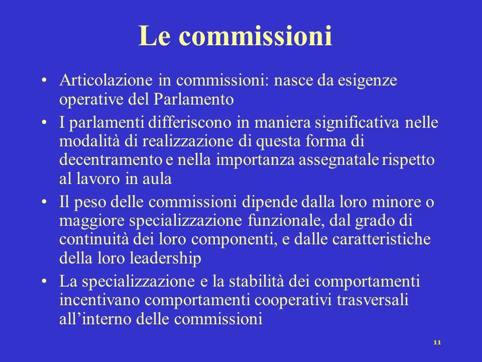 Le commissioni Articolazione in commissioni: nasce da esigenze operative del Parlamento.