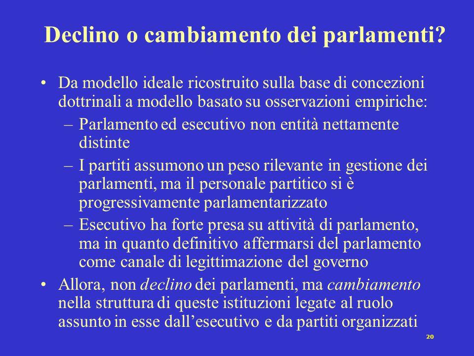 Declino o cambiamento dei parlamenti