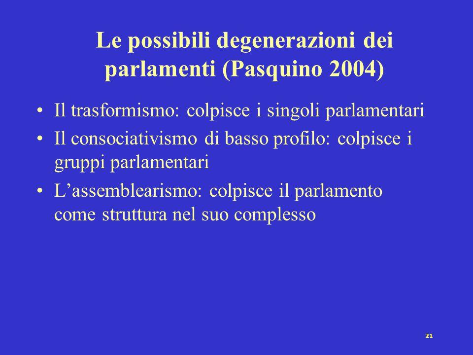 Le possibili degenerazioni dei parlamenti (Pasquino 2004)