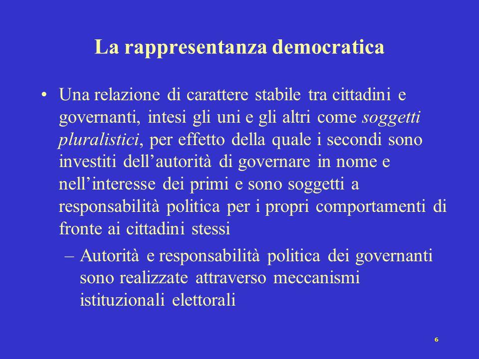 La rappresentanza democratica