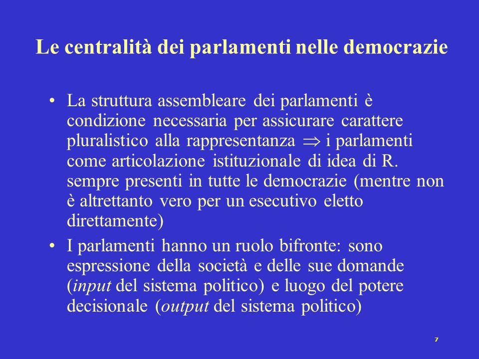 Le centralità dei parlamenti nelle democrazie