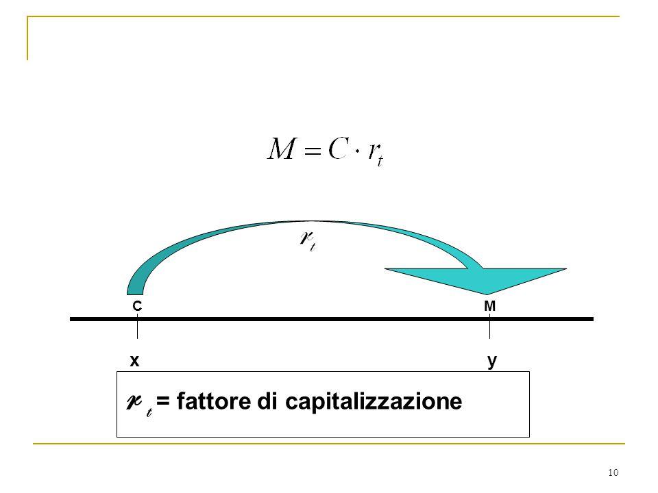 r t = fattore di capitalizzazione
