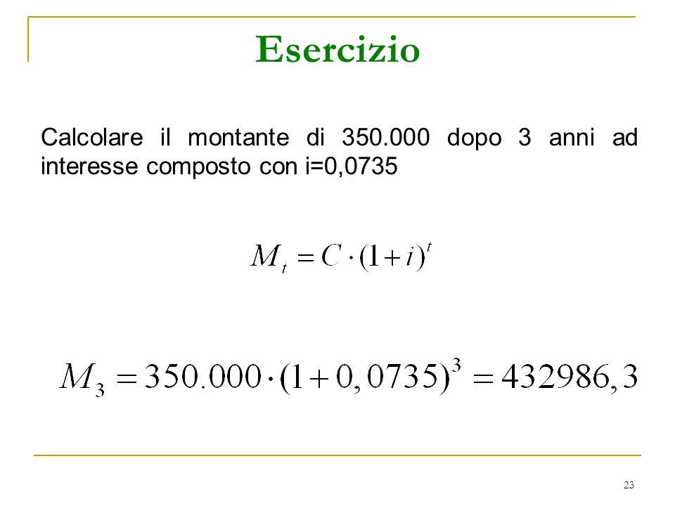 Esercizio Calcolare il montante di 350.000 dopo 3 anni ad interesse composto con i=0,0735