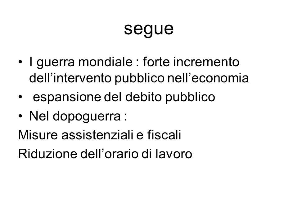 segue I guerra mondiale : forte incremento dell'intervento pubblico nell'economia. espansione del debito pubblico.