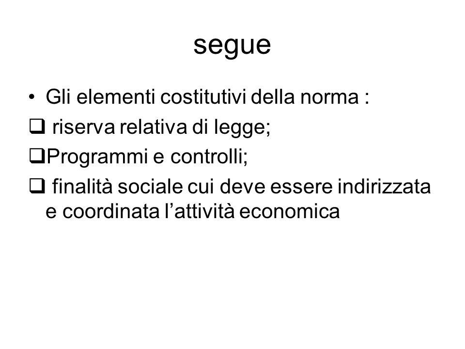 segue Gli elementi costitutivi della norma :