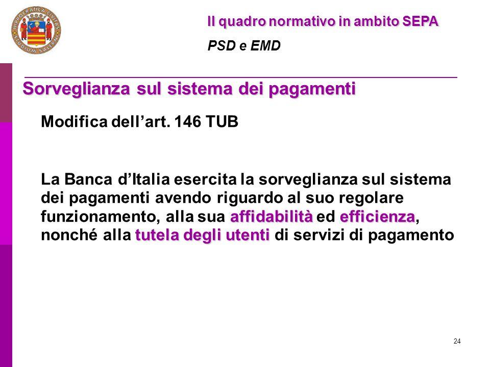 Modifica dell'art. 146 TUB Sorveglianza sul sistema dei pagamenti