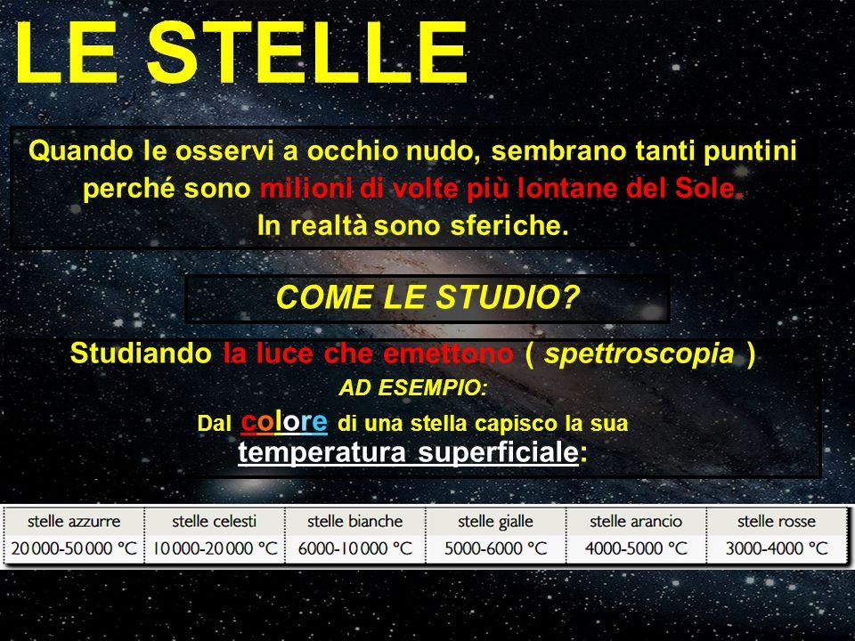 LE STELLE COME LE STUDIO
