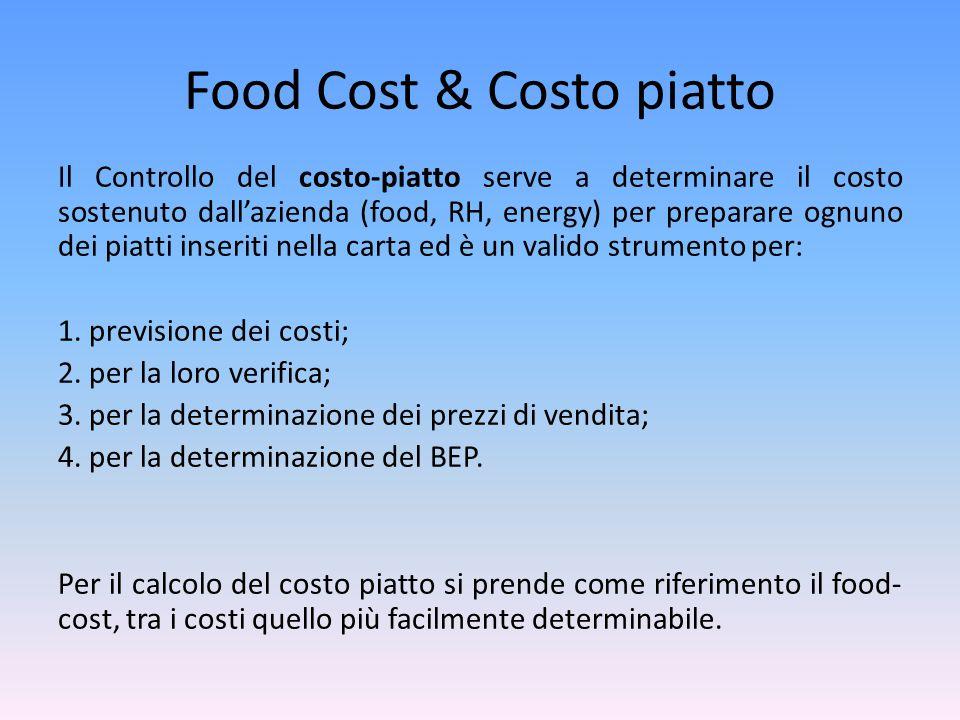 Food Cost & Costo piatto