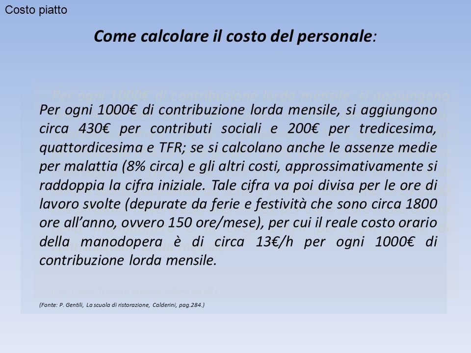 Come calcolare il costo del personale: