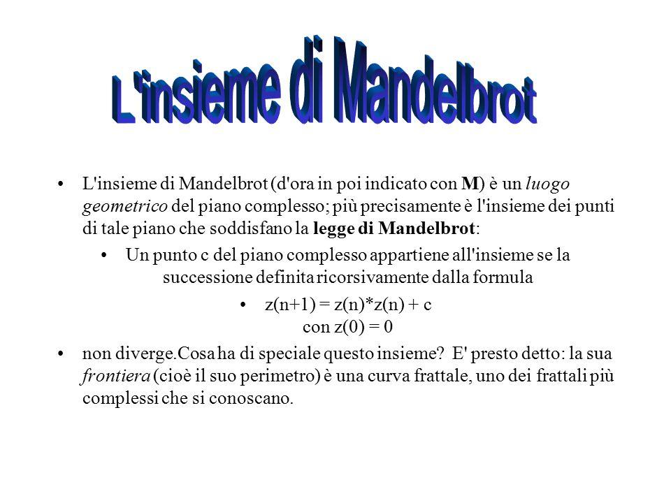 L insieme di Mandelbrot