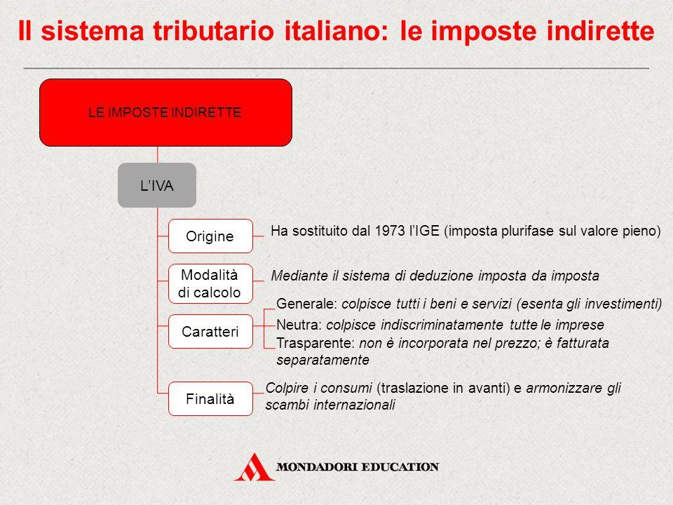 Il sistema tributario italiano: le imposte indirette