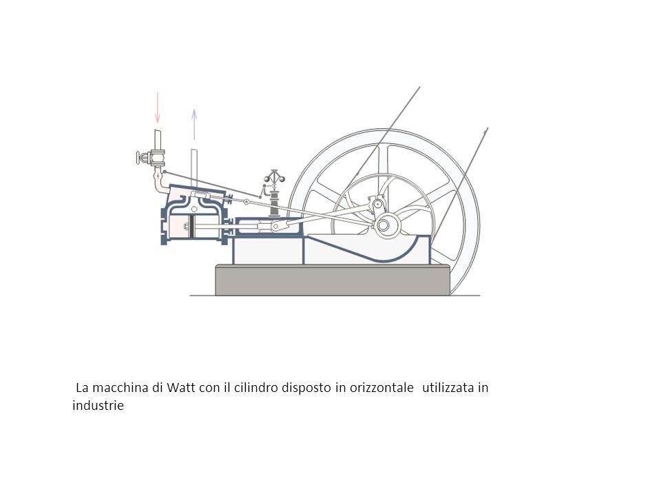 La macchina di Watt con il cilindro disposto in orizzontale utilizzata in industrie