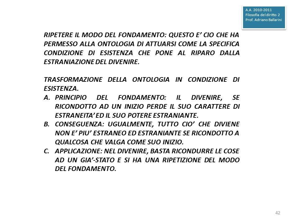 TRASFORMAZIONE DELLA ONTOLOGIA IN CONDIZIONE DI ESISTENZA.
