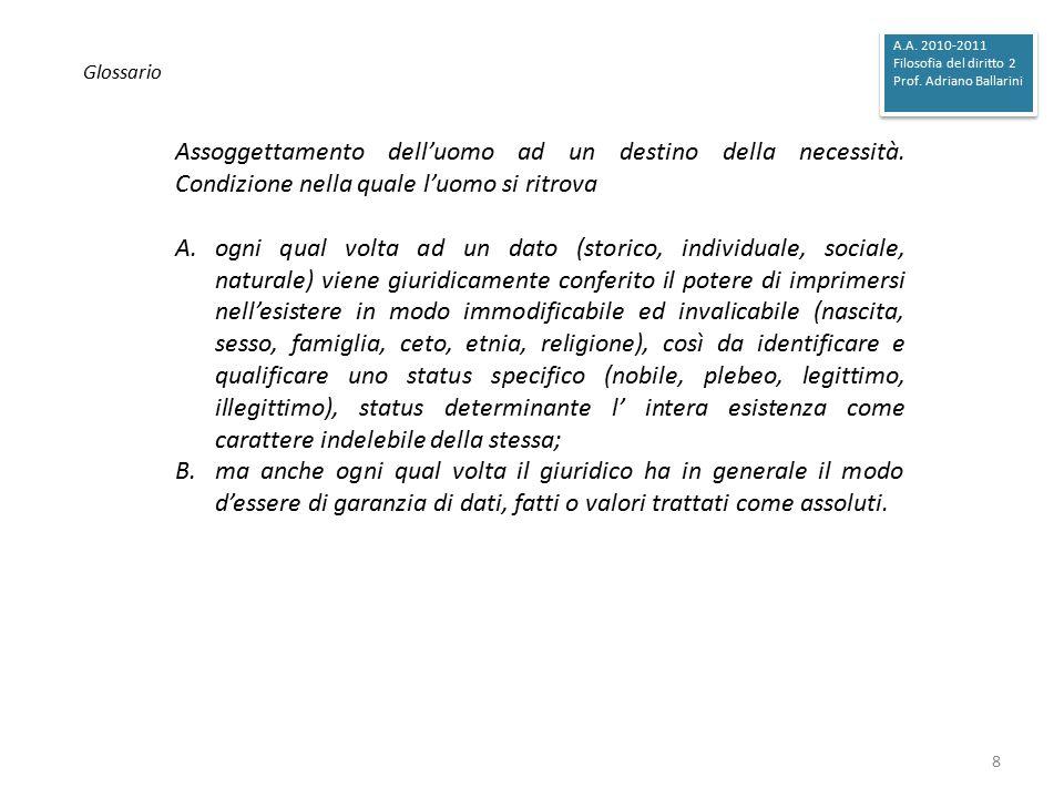 A.A. 2010-2011 Filosofia del diritto 2. Prof. Adriano Ballarini. Glossario.