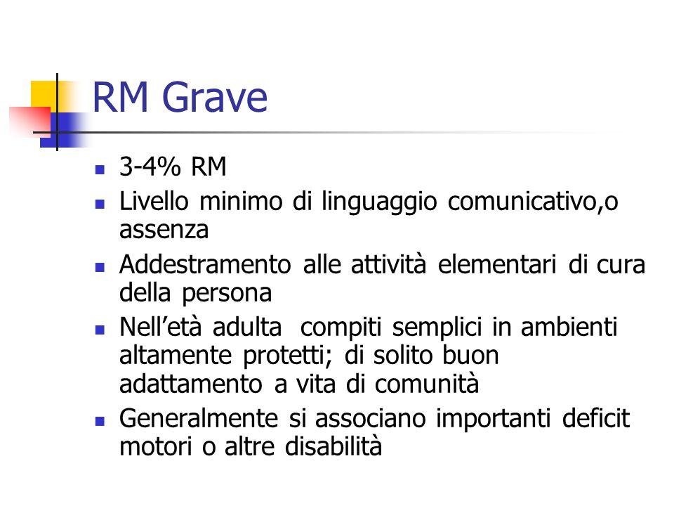 RM Grave 3-4% RM Livello minimo di linguaggio comunicativo,o assenza