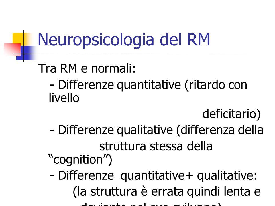 Neuropsicologia del RM