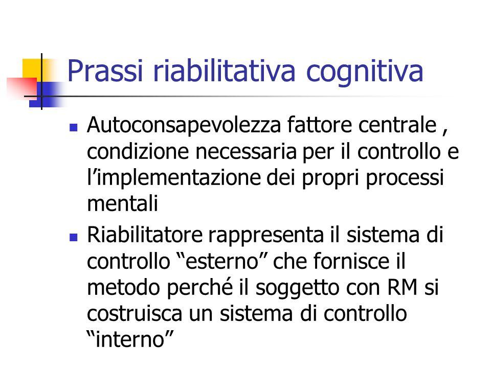 Prassi riabilitativa cognitiva