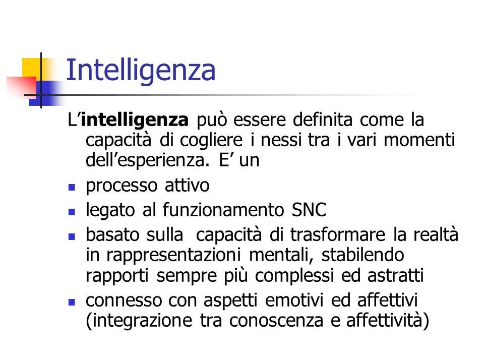 Intelligenza L'intelligenza può essere definita come la capacità di cogliere i nessi tra i vari momenti dell'esperienza. E' un.