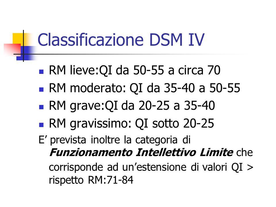 Classificazione DSM IV