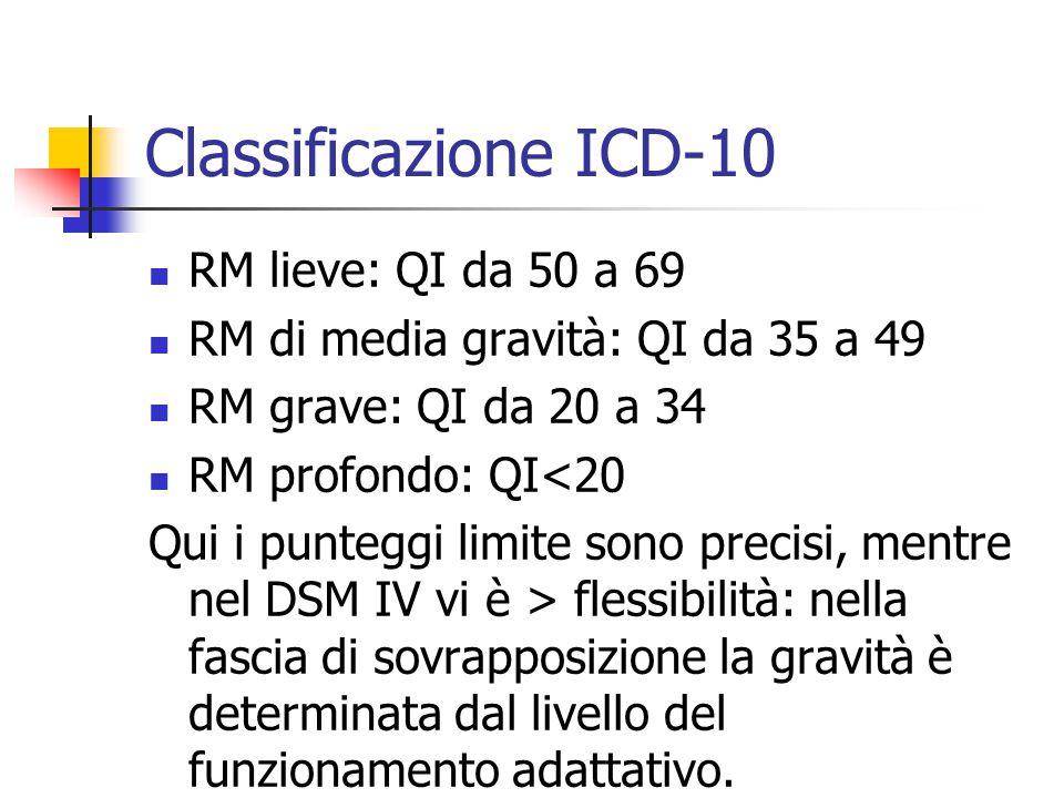 Classificazione ICD-10 RM lieve: QI da 50 a 69