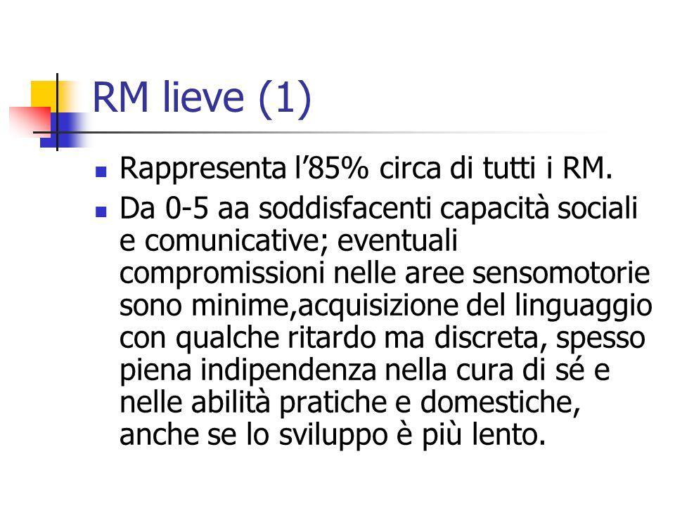 RM lieve (1) Rappresenta l'85% circa di tutti i RM.