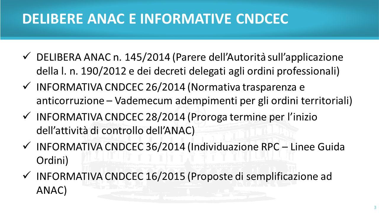 DELIBERE ANAC E INFORMATIVE CNDCEC