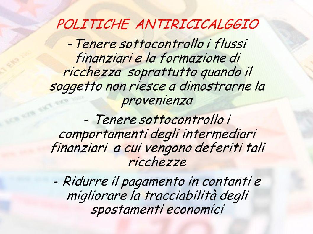 POLITICHE ANTIRICICALGGIO