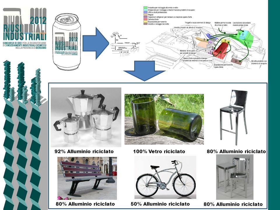 92% Alluminio riciclato 100% Vetro riciclato. 80% Alluminio riciclato. 80% Alluminio riciclato. 50% Alluminio riciclato.