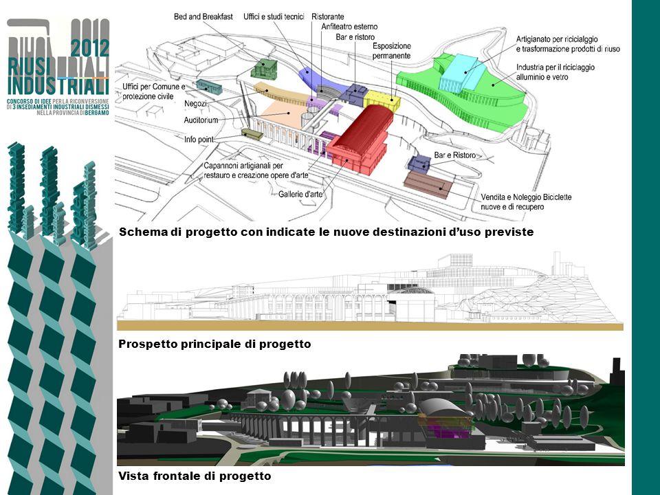 Schema di progetto con indicate le nuove destinazioni d'uso previste