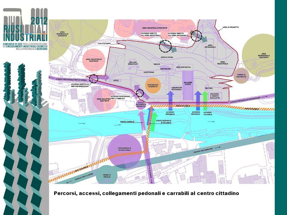 Percorsi, accessi, collegamenti pedonali e carrabili al centro cittadino