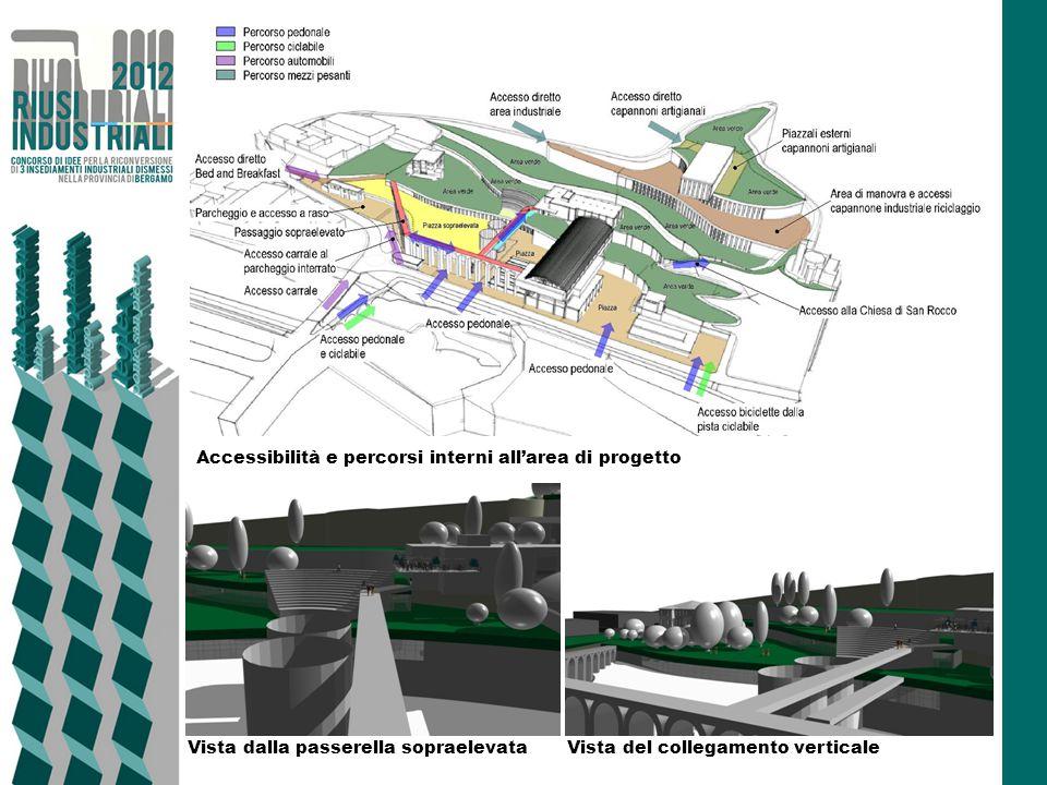 Accessibilità e percorsi interni all'area di progetto