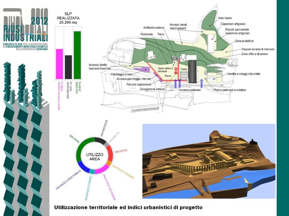 Utilizzazione territoriale ed indici urbanistici di progetto