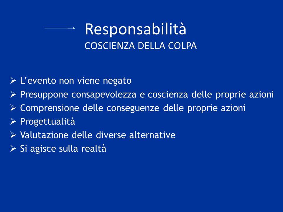 Responsabilità COSCIENZA DELLA COLPA L'evento non viene negato