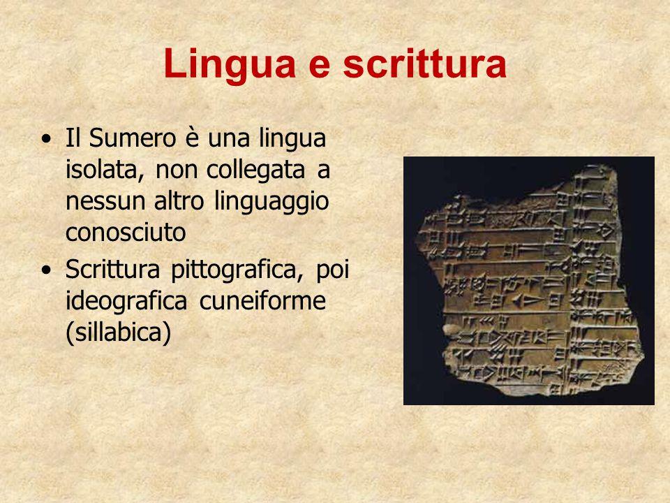 Lingua e scrittura Il Sumero è una lingua isolata, non collegata a nessun altro linguaggio conosciuto.