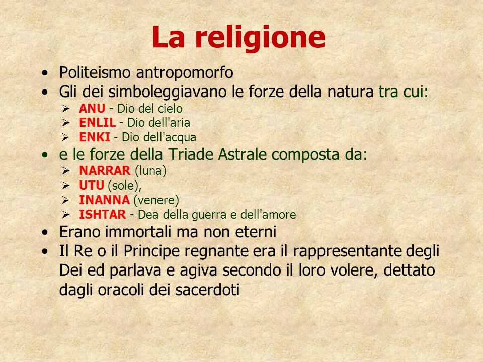 La religione Politeismo antropomorfo