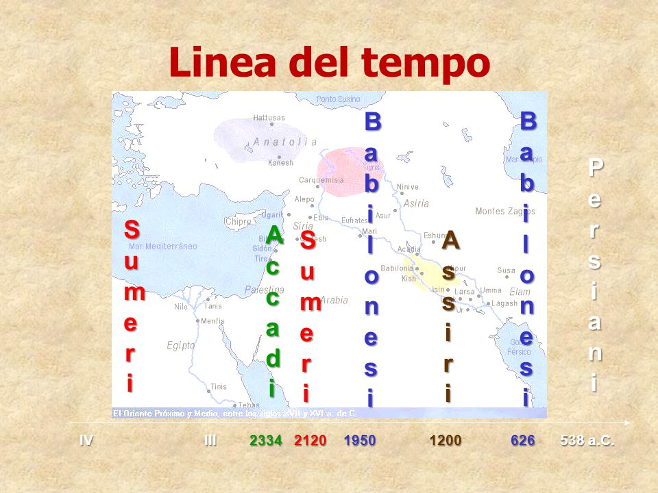 Linea del tempo Babilonesi Babilonesi Persiani Sumeri Accadi Sumeri