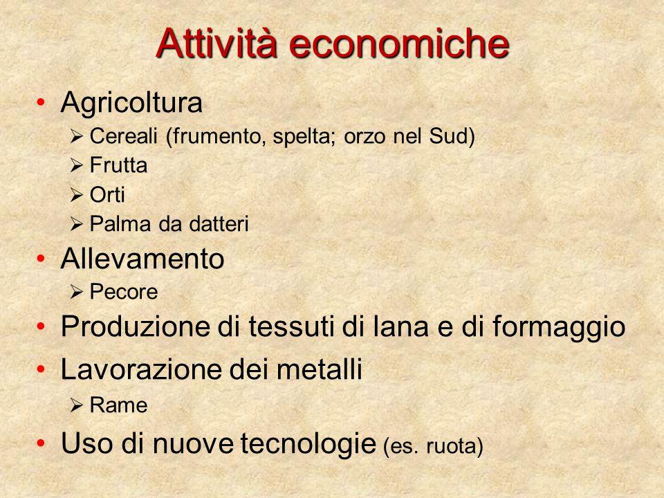 Attività economiche Agricoltura Allevamento