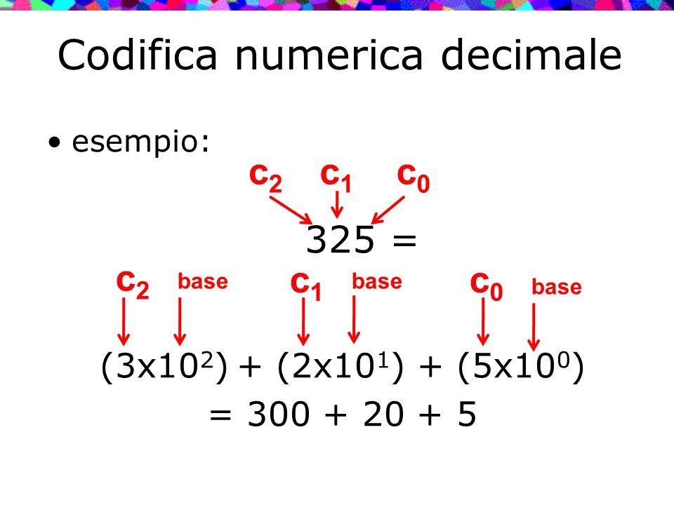 Codifica numerica decimale