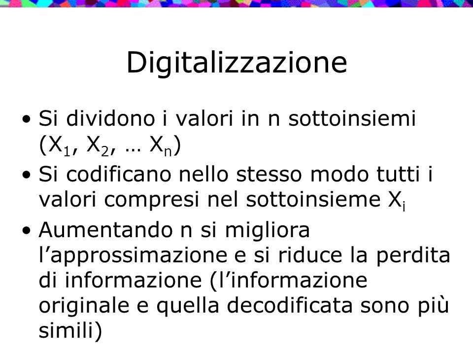 Digitalizzazione Si dividono i valori in n sottoinsiemi (X1, X2, … Xn)